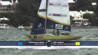 Argo Group Gold Cup 2013 - All the action from the finals!