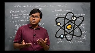 Can electrons exist inside a nucleus?