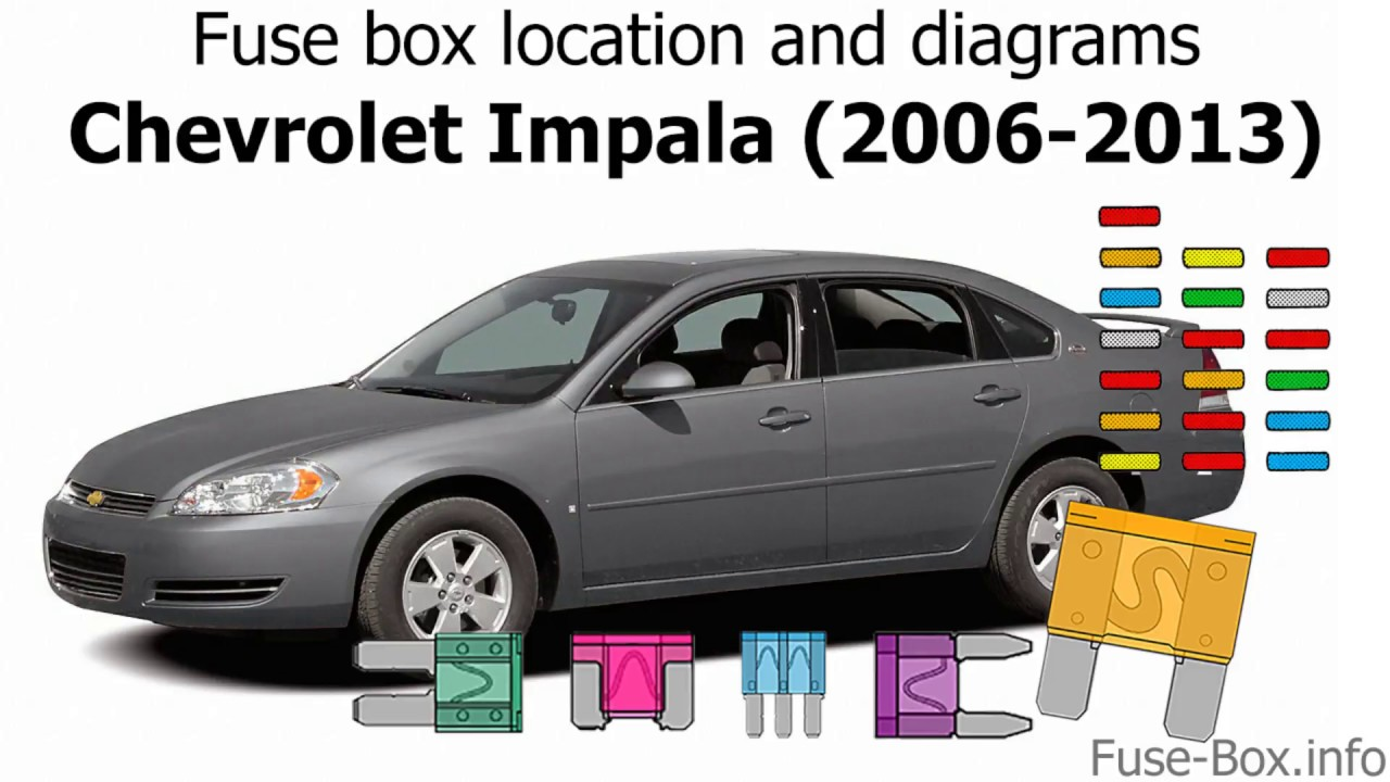 small resolution of fuse box location and diagrams chevrolet impala 2006 2013 youtube 2006 chevrolet impala fuse box diagram 2006 impala fuse box