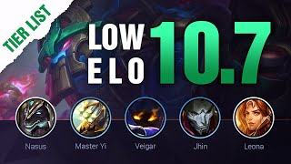 LOW ELO LoL Tier List Patch 10.7 by Mobalytics - League of Legends Season 10