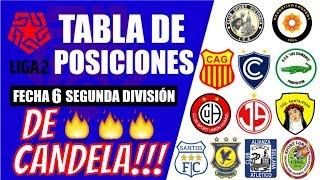 😍RESUMEN GOLES y TABLA DE POSICIONES  ▶▶Fecha 6 ⚽ Liga 2 🏆 Torneo de Ascenso 2019