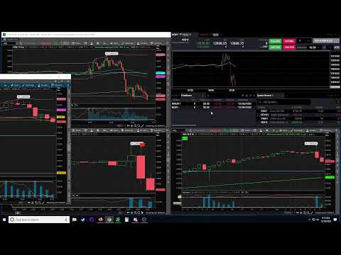 Trading Nasdaq Futures NQ 12-29-20