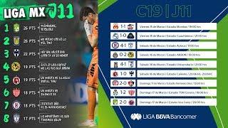Resultados, Tabla General y Goleo Jornada 11 Clausura 2019 | Liga Mx
