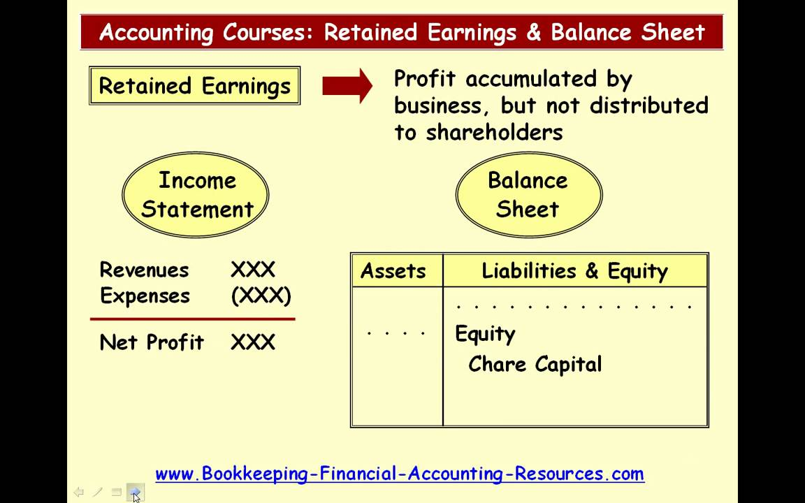 Accounting Courses Balance Sheet And Retained Earnings YouTube – Statement of Retained Earnings Sample