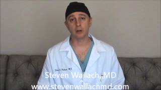Does A Body Lift Improve The Appearance of the Mons Pubis? - Steven G. Wallach, MD