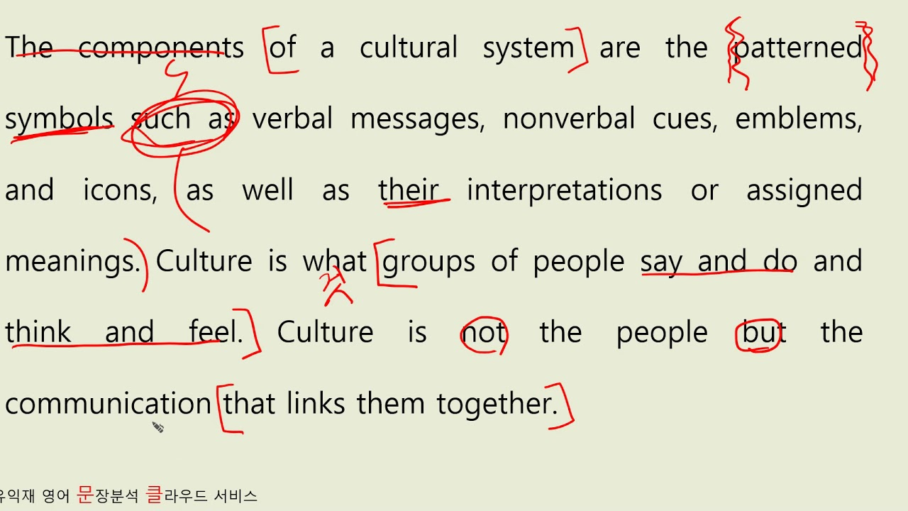 문클 The components of a cultural system are the patterned