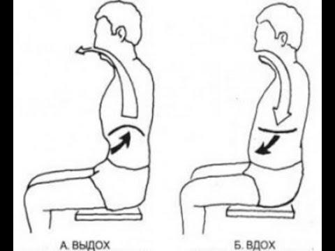 Как правильно дышать грудью или животом