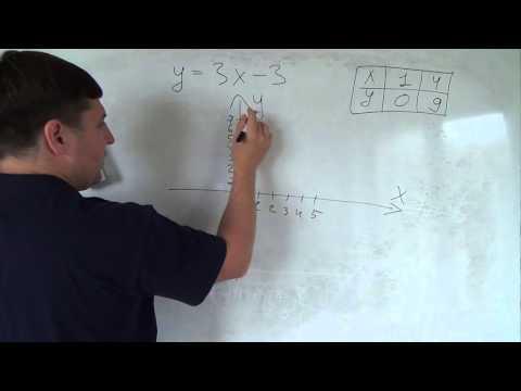 Алгебра 7 класс. Правила. Задания. Решения