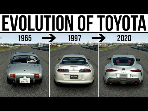 Evolution Of Toyota In Racing Games!! 1965 - 2020 (Over 150 Cars)