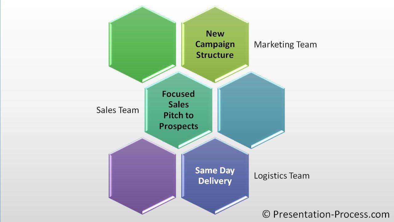 create alternating hexagons diagram  powerpoint smartart