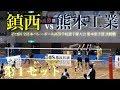 【鎮西VS熊本工業】第72回春高バレー 熊本県男子 決勝戦 第1セット