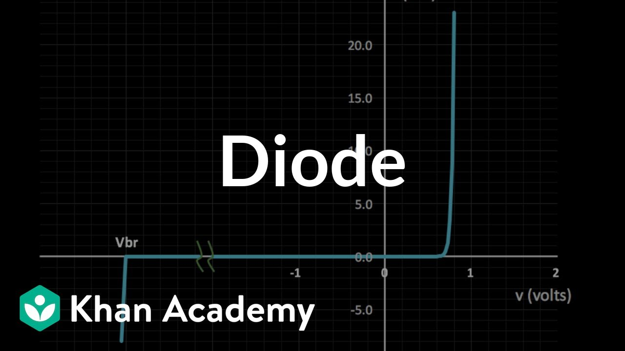 Diode (video) | Semiconductor devices | Khan Academy