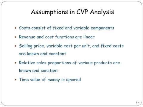 Assumptions in CVP Analysis - YouTube