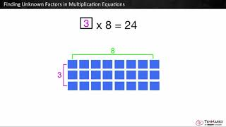 Finding Unknown Factors in Multiplication Equations: 3.OA.4