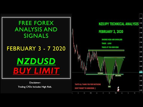 free-technical-analysis-02.03.2020-#forex-#freesignal