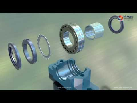 Technical Animation and Industrial Animations