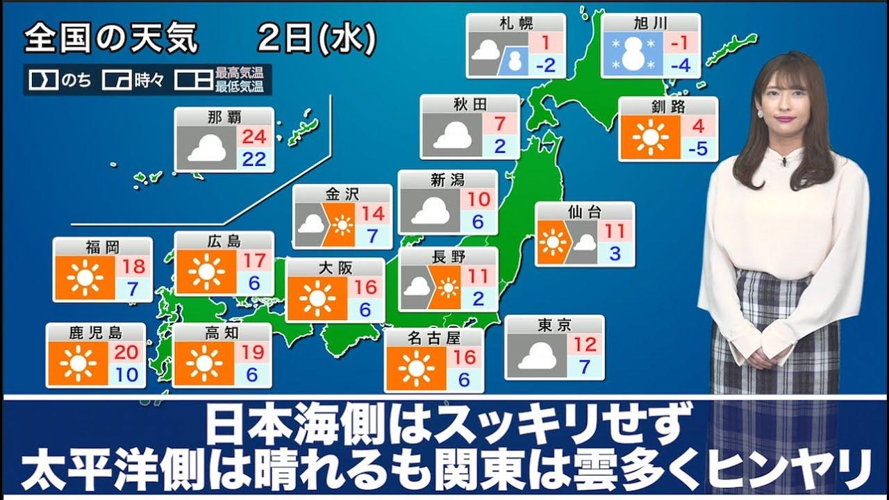 きょう12月2日(水)の天気予報 日本海側はスッキリせず 太平洋側は ...