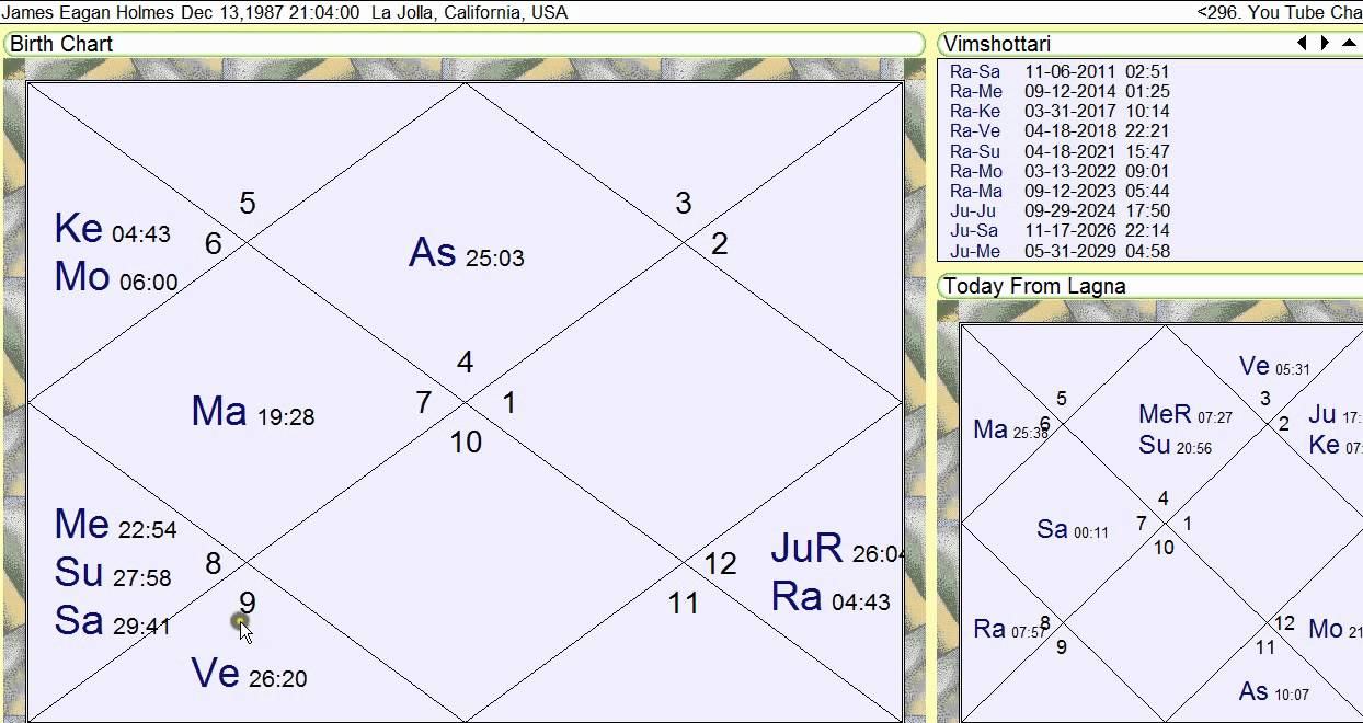 James holmes vedic astrology chart youtube james holmes vedic astrology chart nvjuhfo Choice Image