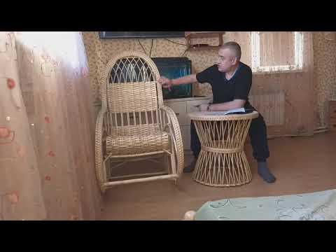 Рентабельность,  прибыль  мелкого производства плетёной мебели