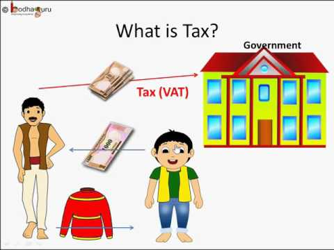 Maths - What is tax and how to calculate tax (sales tax or VAT) - English