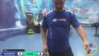 Суковатый - Попов. 24 января 2017. TT Cup