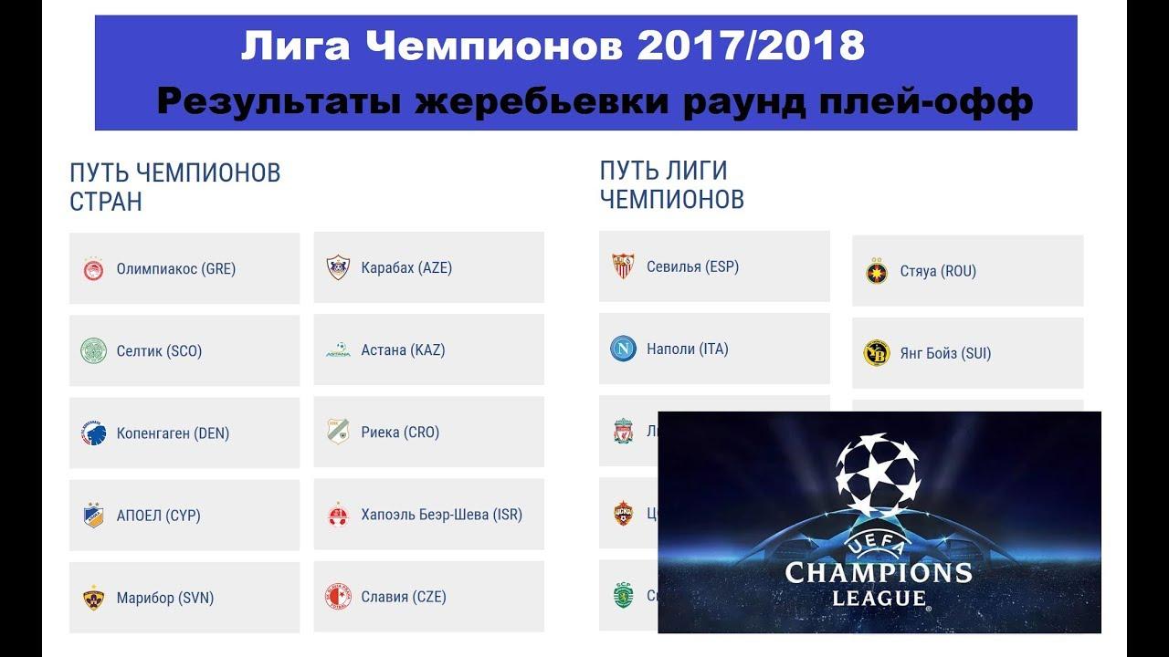 Лига Чемпионов: результаты жеребьевки 18 финала