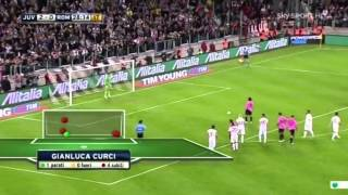 Juventus - Roma 4-0 (22.04.2012) 15a Ritorno Serie A (Ampia Sintesi).