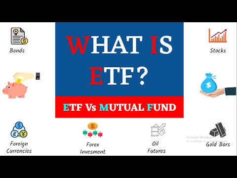 what-is-etf(exchange-traded-fund)-in-hindi?,-types-of-etf-in-india?,etf-vs-mutual-fund-vs-index-fund