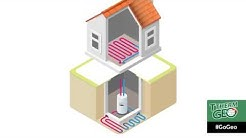 #GoGeo - The Cost of Geothermal Heat Pumps