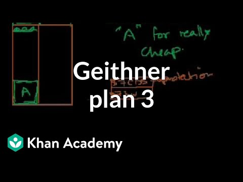 Geithner plan 3 | Money, banking and central banks  | Finance & Capital Markets | Khan Academy