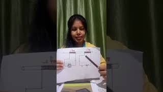 Class 10, physics, topic-electro magnetic induction, 2nd part