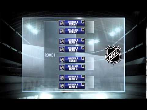2014 NHL Playoffs Format And Scheduling
