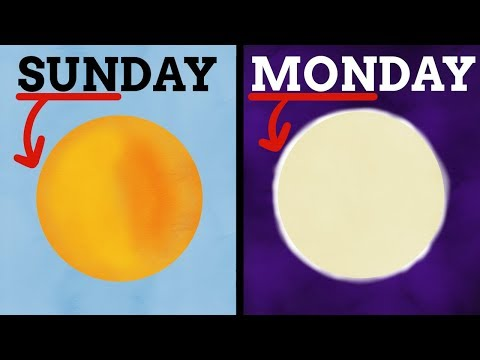 How Did The Days Of The Week Get Their Names?