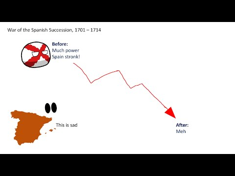 Why did Spanish Empire decline?