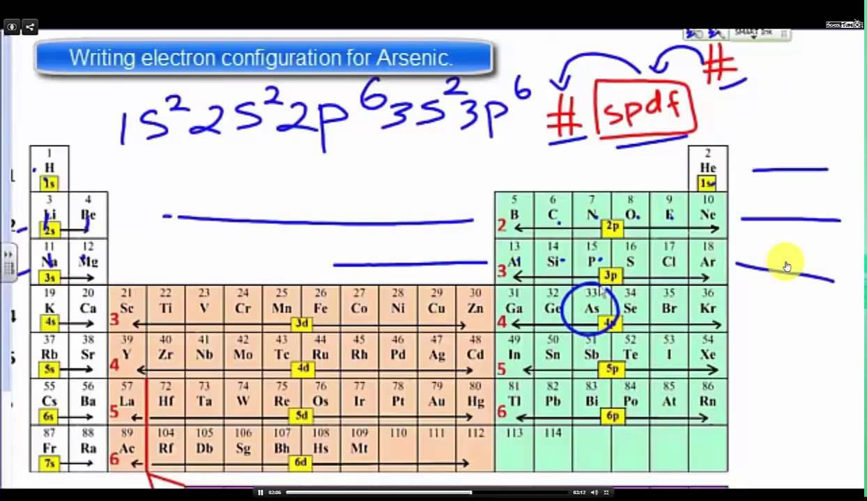 Orbital Diagram For Arsenic York Wiring Diagrams Air Conditioners Write Electron Configuration Youtube