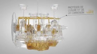 TOTAL Lubrifiants / A quoi sert une huile moteur?