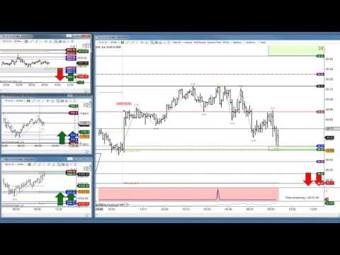 Trading Mission Review - Trade Room Oct 12 2015