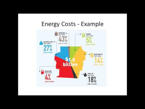 Launch of Community Energy Planning Primer for NB Municipalities