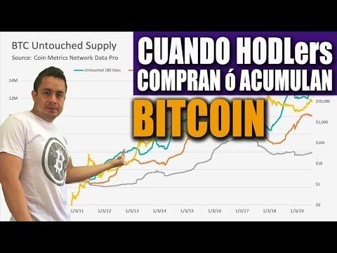 """Datos De Bitcoin: El PRECIO BAJA Y HODLers COMPRAN """"Por Qué"""""""