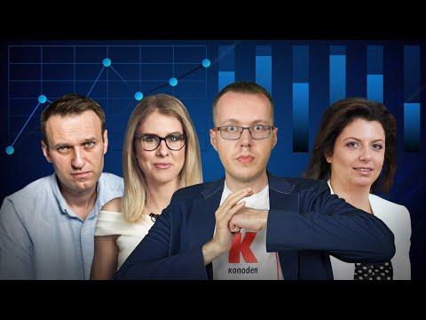 Как RT накручивает миллионы просмотров? Полное расследование. Прав ли Навальный?