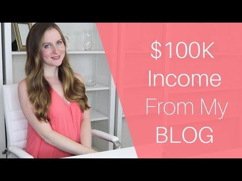5 Ways I ACTUALLY Make Money Blogging