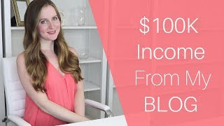 5 Ways I ACTUALLY Make Money Blogging