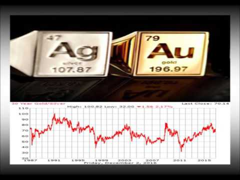 What is the Gold to Silver Ratio and why is it important?