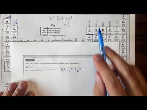8.2i Writing The Electron Configuration Of A Neutral Atom With S And P Electrons Only