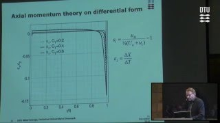 Repeat youtube video General Momentum Theory for Horizontal Axis Wind Turbines