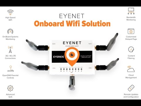 EYENET OnBoard WiFi - Installation and Getting Started