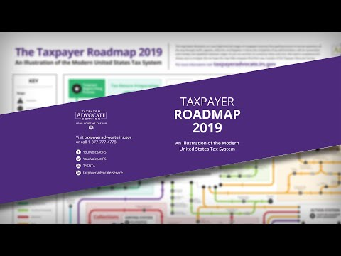 Technology Roadmap Subway Map.Taxpayer Advocate Service