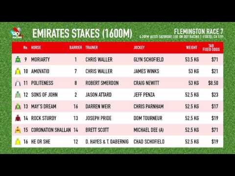Emirates Stakes Video Form Guide