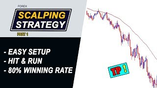 Forex: BEST SCALPING STRATEGY ! (Part 1)