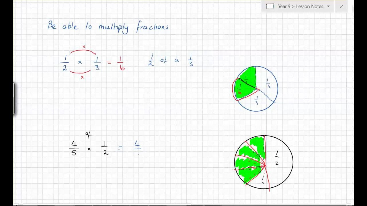 Lesson 6 multiply fractions page 315